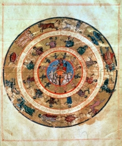A zodiac chart from the 9th Century, showing the 12 months versus the 12 evenly spaced zodiac signs.